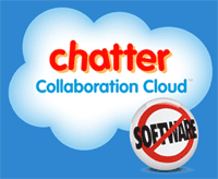 Chatter Collaboration Cloud
